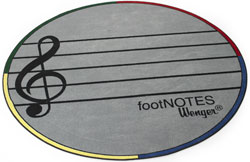 footnotes music education resources